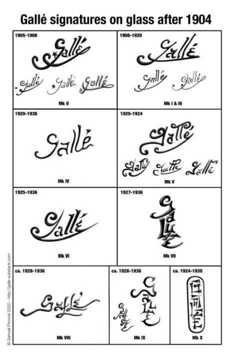 galle signatures chart